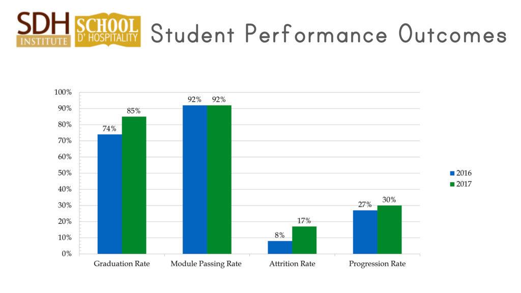 Student Performance Data 1